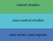 Zoeken en vinden van informatie over ziekte van Crohn en werk